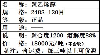 聚乙烯醇2488
